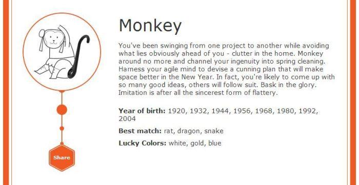 ikea zodiac monkey