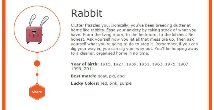 ikea zodiac rabbit