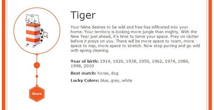 ikea zodiac tiger